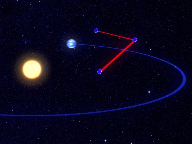 eLISA - Orbit
