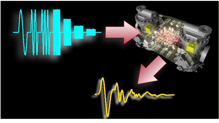LPF - System Identification