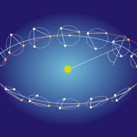 LISA - Triple Orbit